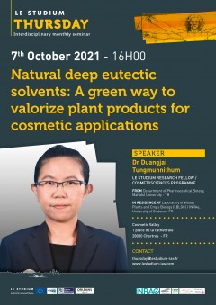 Natural deep eutectic solvents: A green way to valorize plant products for cosmetic applications