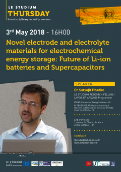 Novel electrode and electrolyte materials for electrochemical energy storage: Future of Li-ion batteries and Supercapacitors