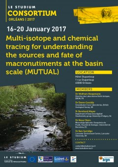 Multi-isotope and chemical tracing for understanding the sources and fate of macronutiments at the basin scale (MUTUAL)