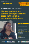 Microorganisms and climate change: a critical piece in the global environmental puzzle
