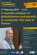 A wavelet analysis of globalization and growth in eurozone: the case of France